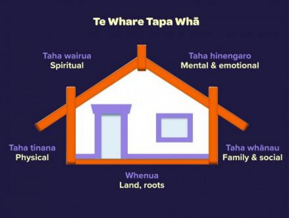 Te Whare Tapa Whā