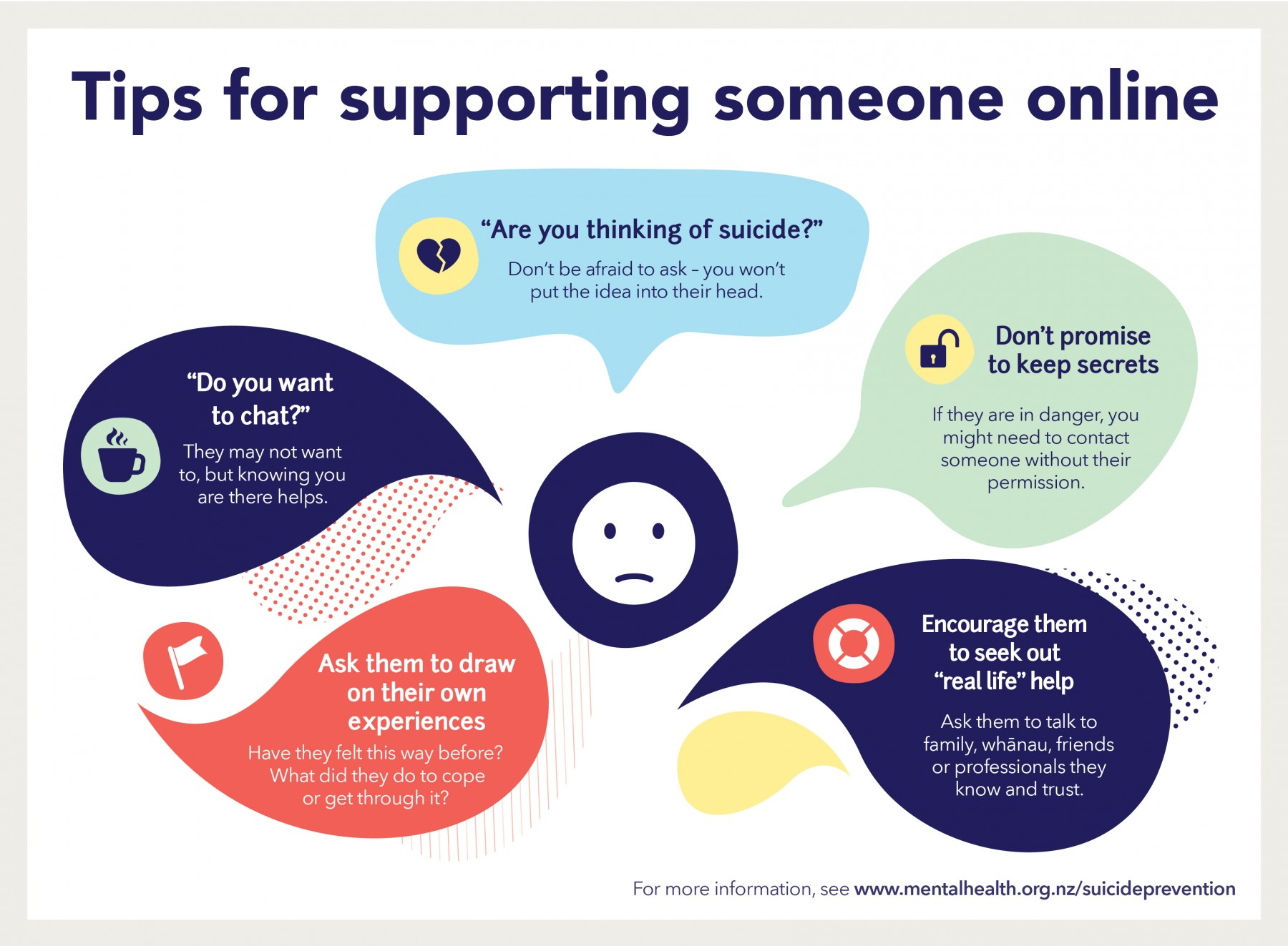 Tips for supporting someone online